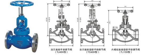 手动调节阀T40W/H