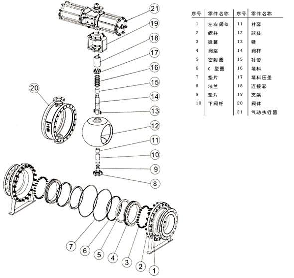 q647f 气动固定式球阀q647f图片