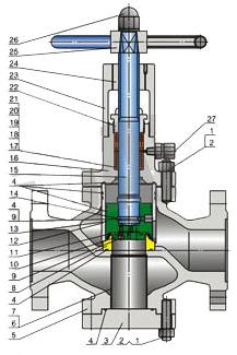 抗硫排污截止阀 tpl41y图片