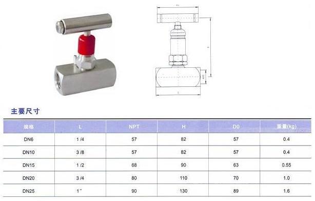 高温高压针型阀 角式针型阀 美标针型阀 取压针型阀 高密封取样阀 多图片