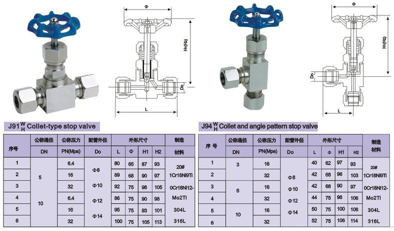 供应j91h/w针型阀-卡套直通式截止阀-外螺纹卡套针型阀图片