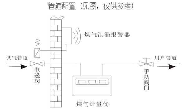【zcrb】燃气电磁阀图片